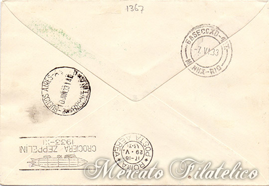 20-lire-zeppelin-san-marino-verso